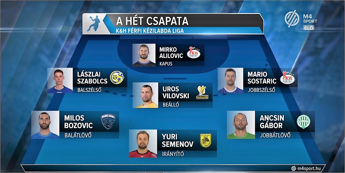 Alilovic és Sostaric a Hét csapatában